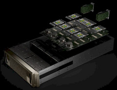 The DGX-1 system is available for US$149,000. (Source: Nvidia)