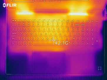 Top case surface temperatures after an hour's stress test