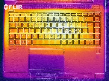 Heat map under load - top side