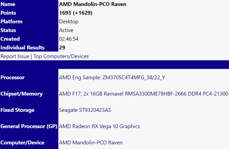 AMD Ryzen 7 3700U entry in SiSoftware database. (Source: SiSoftware)