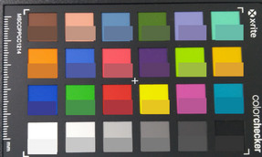 Photo of the ColorChecker-chart. The lower half of each patch shows the original color.