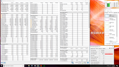 Full CPU stress