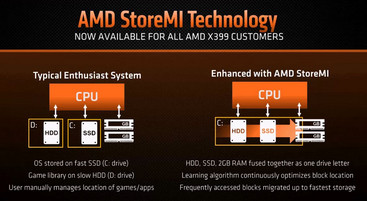 AMD StoreMI information (Source: AMD)