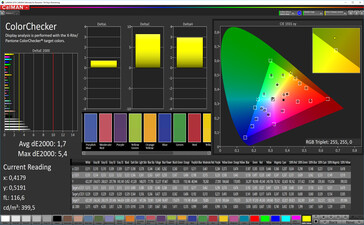 CalMAN: Colour Accuracy - standard contrast, sRGB target colour space