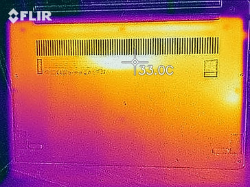 heat map bottom (idle)