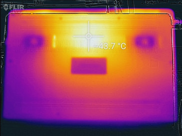 Thermal profile, underside, full synthetic stress