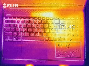 Heat map during idle operation - top