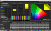 CalMAN: Colour accuracy - Vivid colour profile, DCI-P3 target colour space