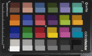 ColorChecker: The reference colors are located in the lower half of each square