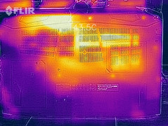 Heat-map bottom (load)