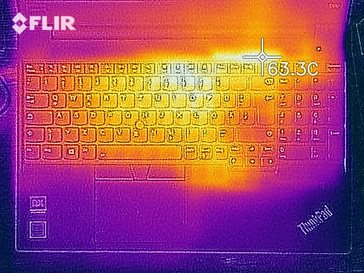 stress test heatmap, 21 degrees ambient temperature, top