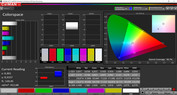 Color Space: P3 target color space (mode: vivid, color temperature: standard)