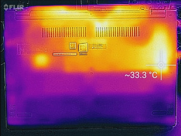 Thermal profile, idle, underside