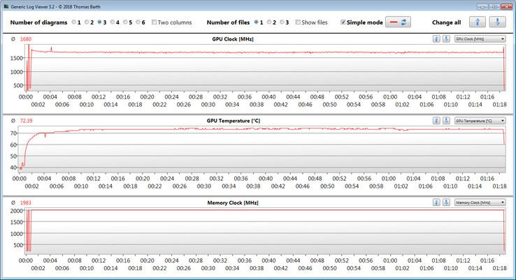 Asus TUF Gaming FX705DT (Ryzen 5 3550H, GTX 1650, SSD, FHD