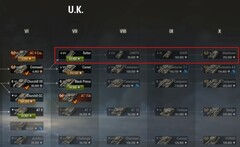 World of Tanks 1.6 British tech tree changes (Source: Own)