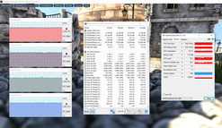 CPU & GPU load (Turbo Gear Standard)