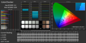 CalMAN ColorChecker (not calibrated)