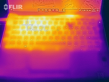 Temperatures, stress test - top
