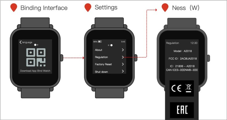 This is how the Amazfit GTS 2 mini may look. (Image source: FCC)