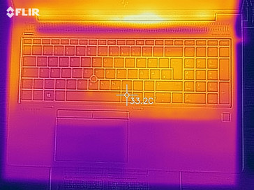 Heat map during idle - top