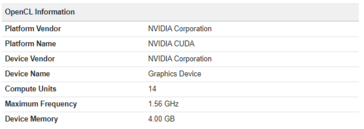 The NVIDIA GeForce GTX 1650 SUPER. (Image source: Geekbench)