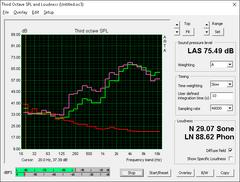 HP Spectre x360 13 (7500U, 4K UHD) Convertible Review