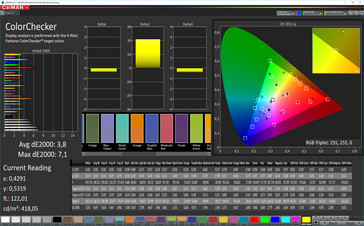 CalMAN: Mixed Colors – Profile: Warm, sRGB target color space