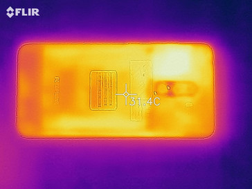 Heatmap of the back of the device under sustained load