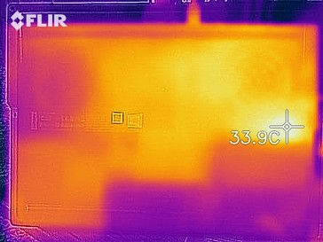 Heat map idle (bottom)