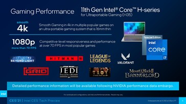 Tiger Lake-H35 gaming performance targets. (Source: Intel)