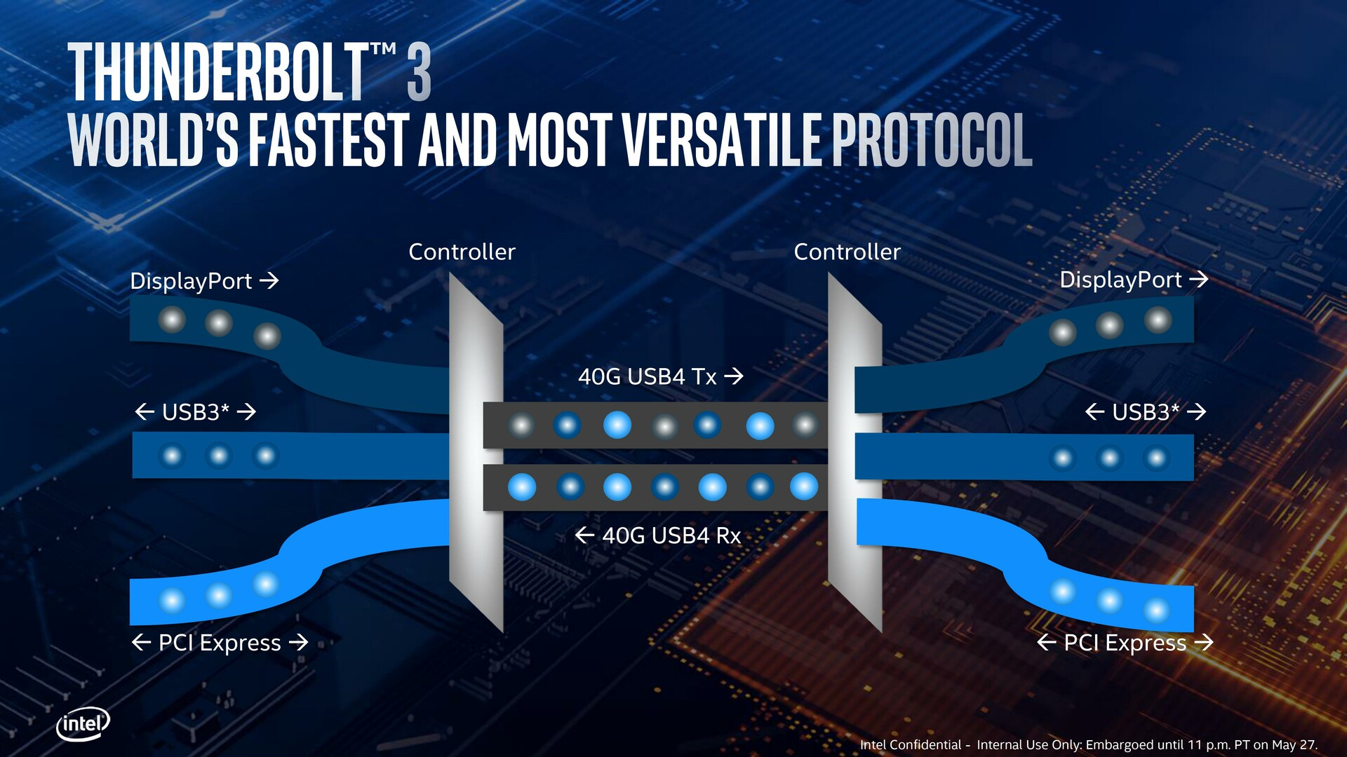 Intel envisions a USB 4 standard based on Type-C, talks ...