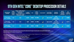 Model overviews (Source: Intel)