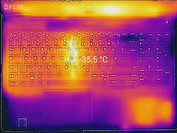 Keyboard: heat development while idling