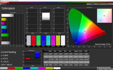 Color-space (Cinema Mode on standard settings, P3 target color-space)