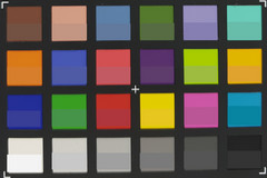 ColorChecker: main lens (f/1.5)