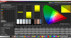 ColorChecker before calibration (target color space sRGB)