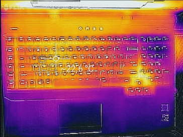 Heat map (idle, keyboard)