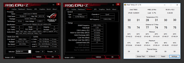 i9 7980XE temps and voltages (Source: Coolenjoy.net)