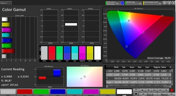 CalMAN: DCI P3 colour space - Vivid