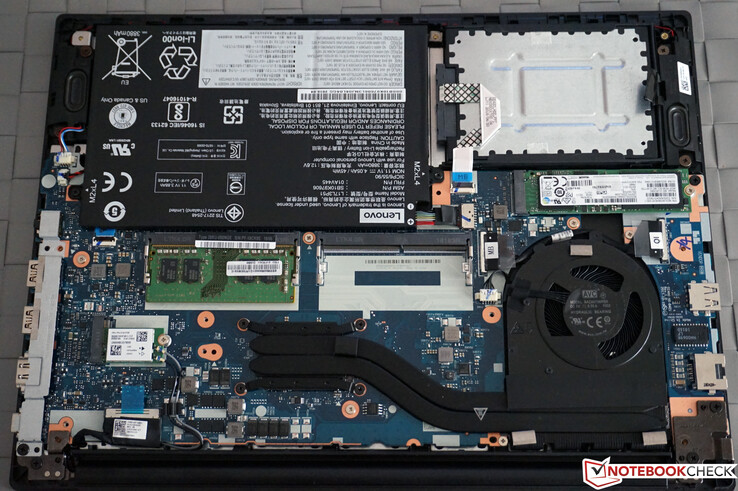 The insides of the ThinkPad E485