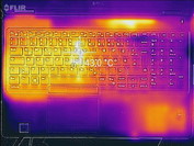 Keyboard: heat development under load