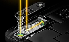 Corephotonics has a strategic licensing agreement with Oppo. (Image source: DPReview)