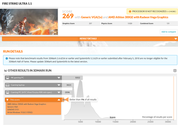 Fire Strike Ultra 1.1 result. (Image source: 3DMark)
