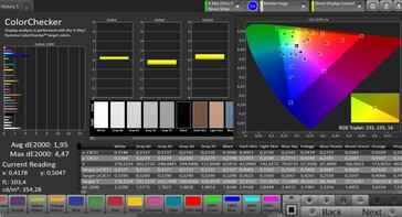 CalMAN Color Accuracy – Normal setting