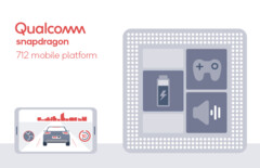 Qualcomm has unveiled the Snapdragon 712. (Source: Qualcomm)