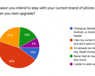 Apple users outline why they stick with the brand. (Source: SellCell)