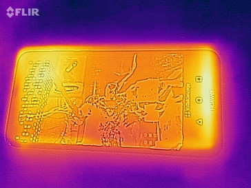 Heat-map of the front of the device under load
