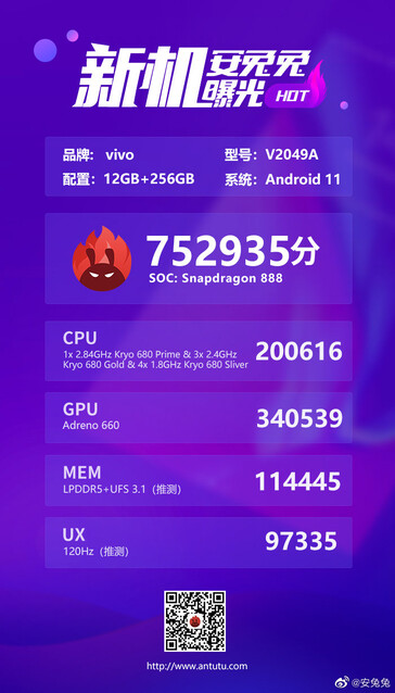 AnTuTu results. (Image source: Weibo via @yabhishekhd)