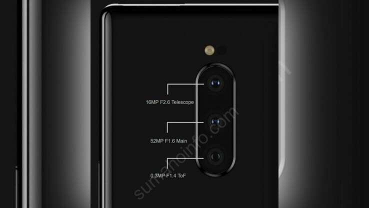 Rumored 52 MP sensor in a triple camera arrangement. (Source: Sumahoinfo)