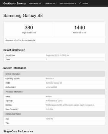 "The new ""Pixel 4a"" listing on Geekbench 5, compared to one for the Samsung Galaxy S8. (Source: Geekbench)"